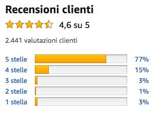 recensioni opinioni