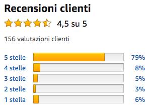 recensioni compex sp 8.0