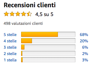 tesmed max 7.8 power recensioni